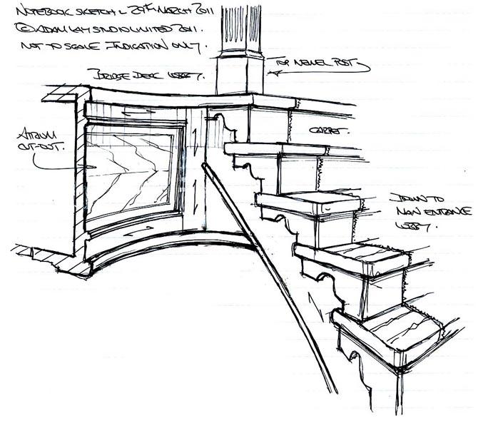 Staircase Atrium Junction